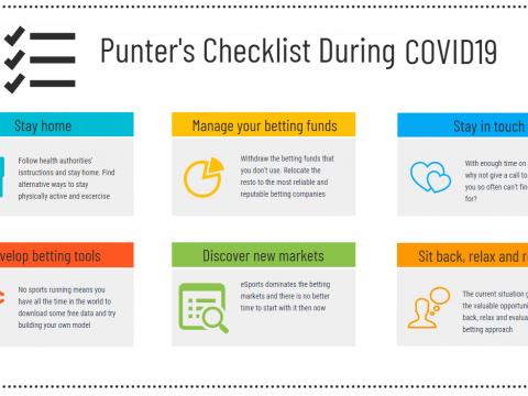 Betting in the Age of Coronavirus